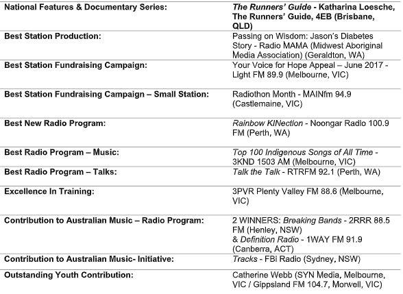radio media definition